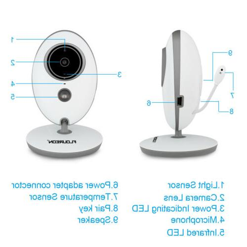 "2.4"" Monitor Audio Camera 2 Way Vision"