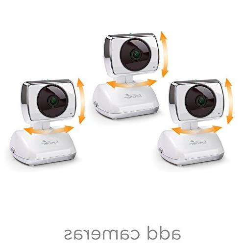 """Summer Infant Baby 2.5"""" Pan/Scan/Zoom Video Monitor"""