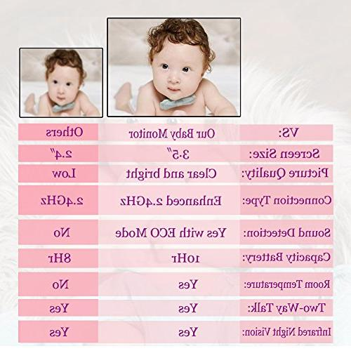 Baby Monitor Screen, with Camera and Audio Vision,Support Way Talk Temperature
